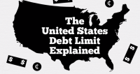 Debt Limit Explained