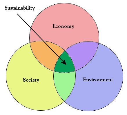 the direct relationship between the economic systems and resources Table 3 just illustrates the range of positive direct links between  the relationship between water  between economic development and water in a.