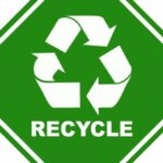 Recycling: problems and solutions