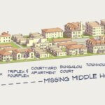 A look at housing's 'missing middle'