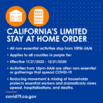 California under curfew order as Covid surges